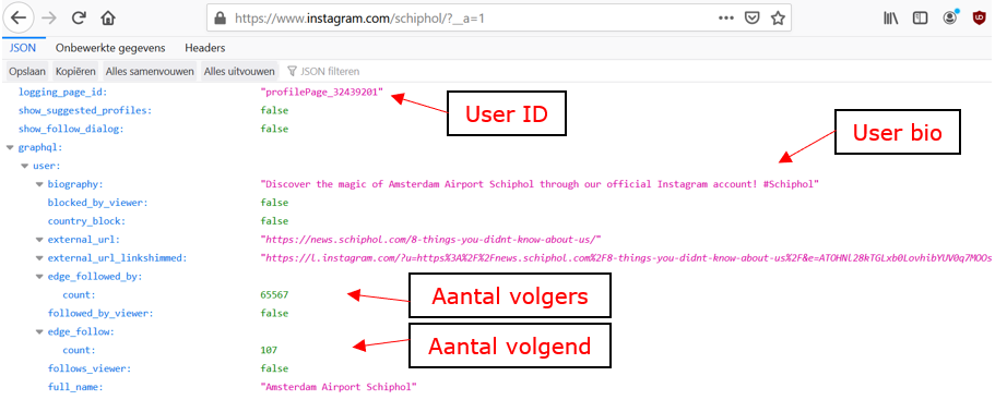 Instagram JSON