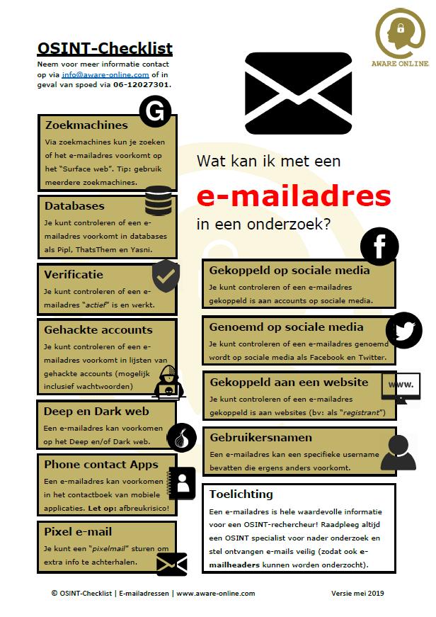 Investigating email addresses